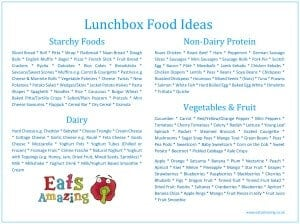 Printable List of Lunchbox Food Ideas for kids - Eats Amazing UK
