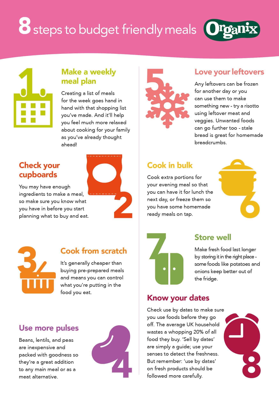 8 steps to budget friendly meals - Organix