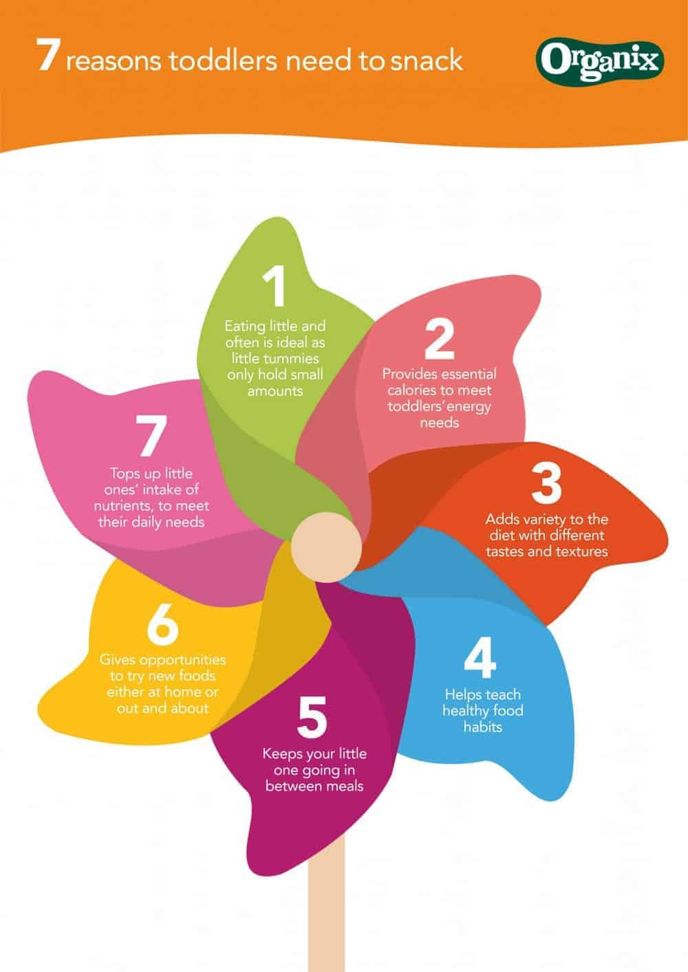 7 reasons toddlers need to snack - great advice from Organix for feeding your little ones via Eats Amazing UK