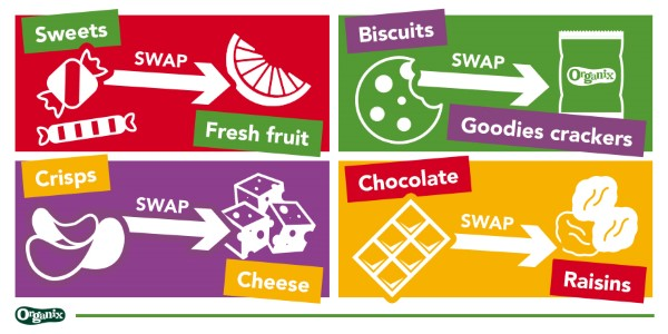 Food swaps for healthier snacking - Organix