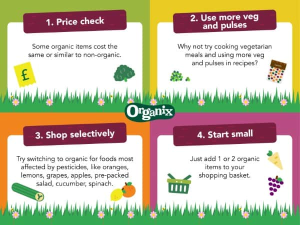 Top Tips from Organix for eating more organic food on a budget